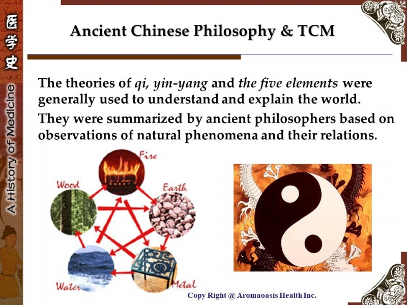 Ancient Chinese Philosophy & TCM 4